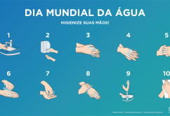 No Dia Mundial da Água, Fundo Social relembra as formas de manter a higienização